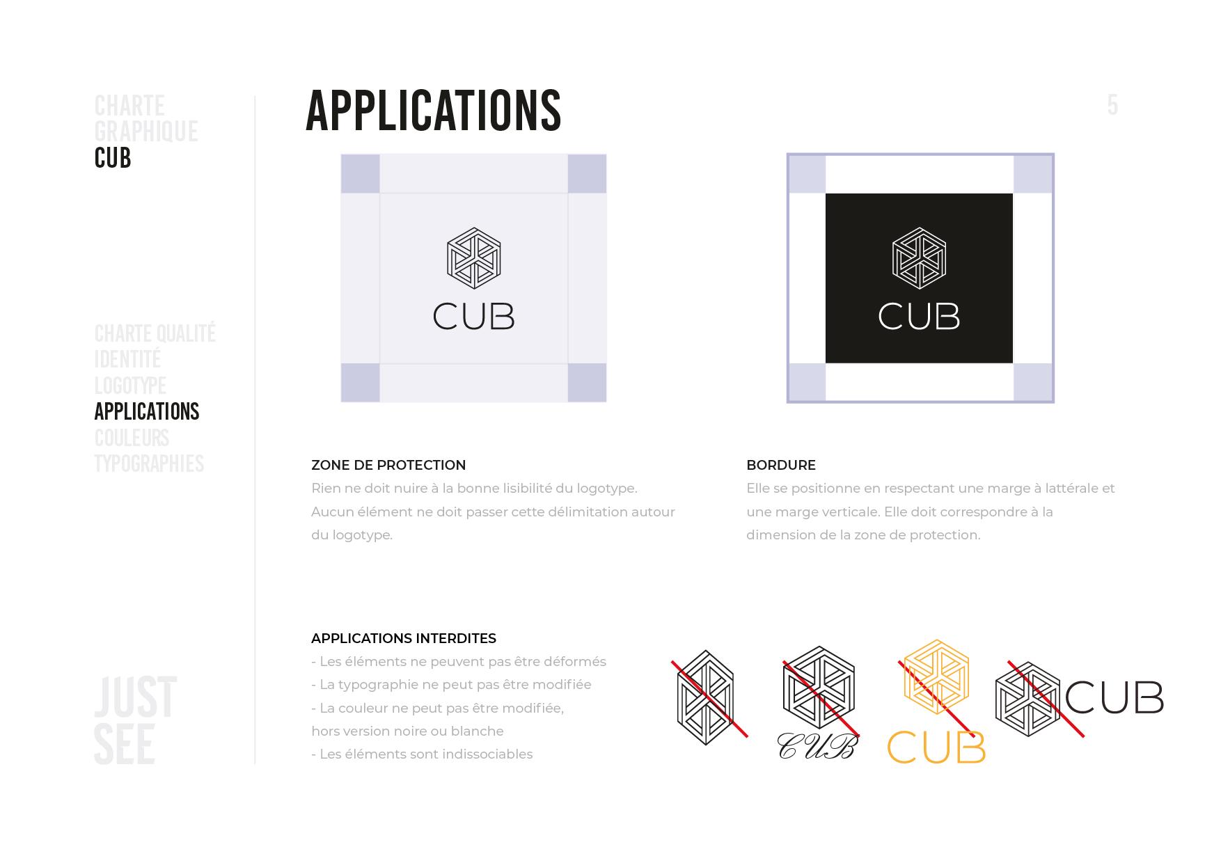 cub graphique 2019-06